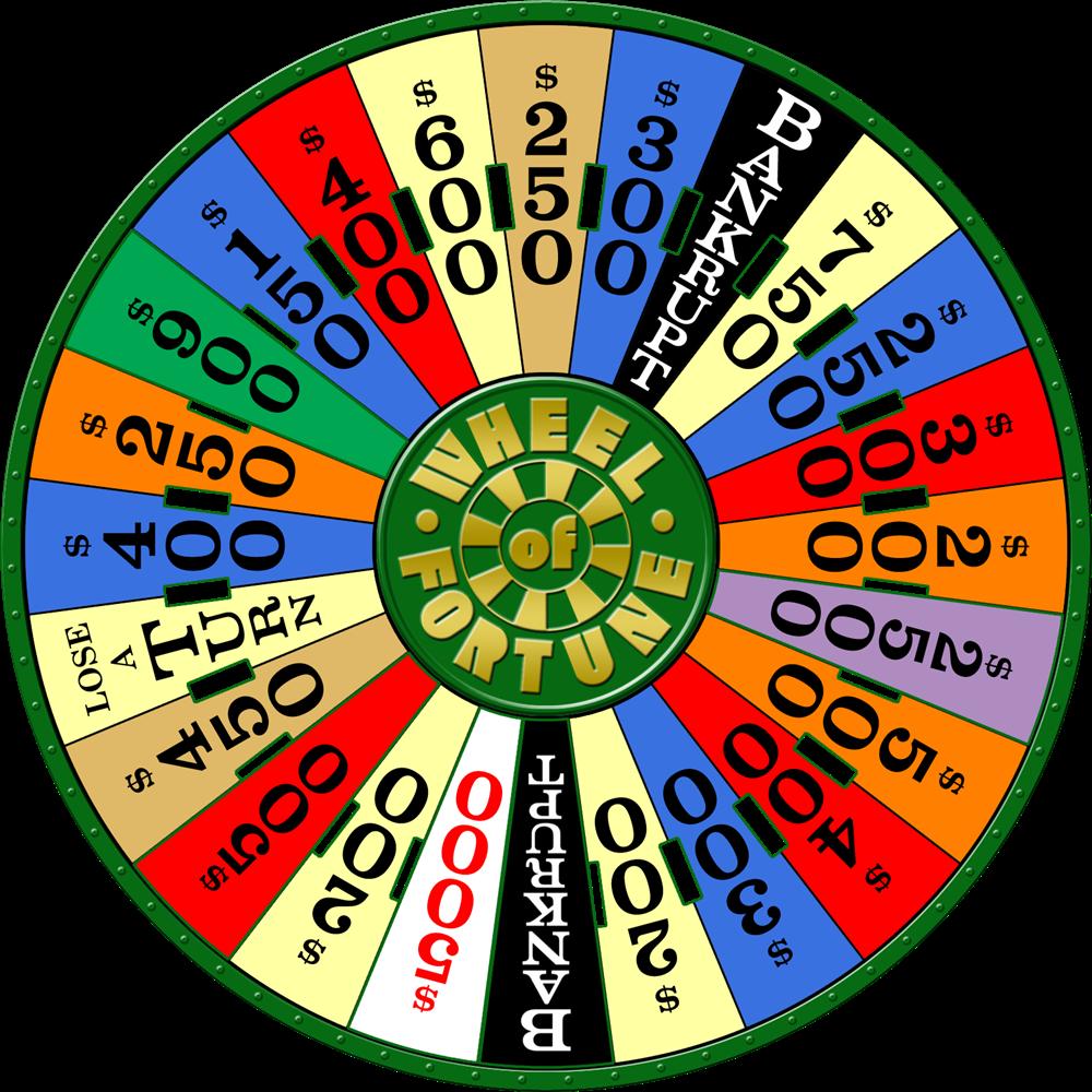 wheel of fortune ielts reading practice test. Black Bedroom Furniture Sets. Home Design Ideas
