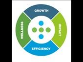 Four business values