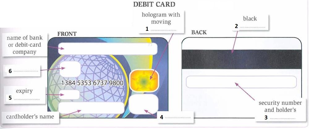 Answers for a debit card ielts listening practice test label the diagram below ccuart Choice Image